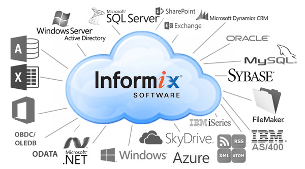 Informix integration with 100+ Apps